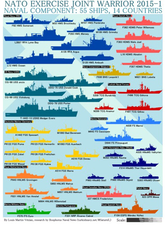 Ships on the multi-national naval exercise on the western seaboard of Britain.