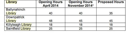 libray hours